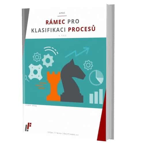 Rámec pro klasifikaci procesů (PCF) - e-book